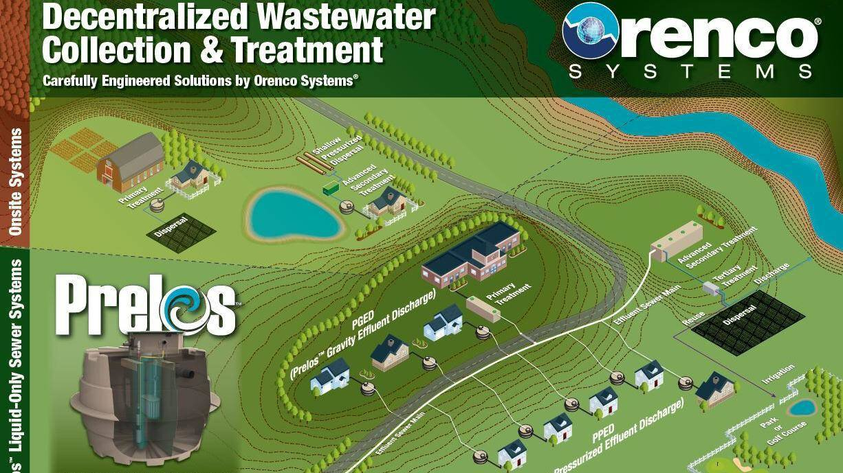 Gallery image 1 - Decentralized Wastewater Collection and Treatment