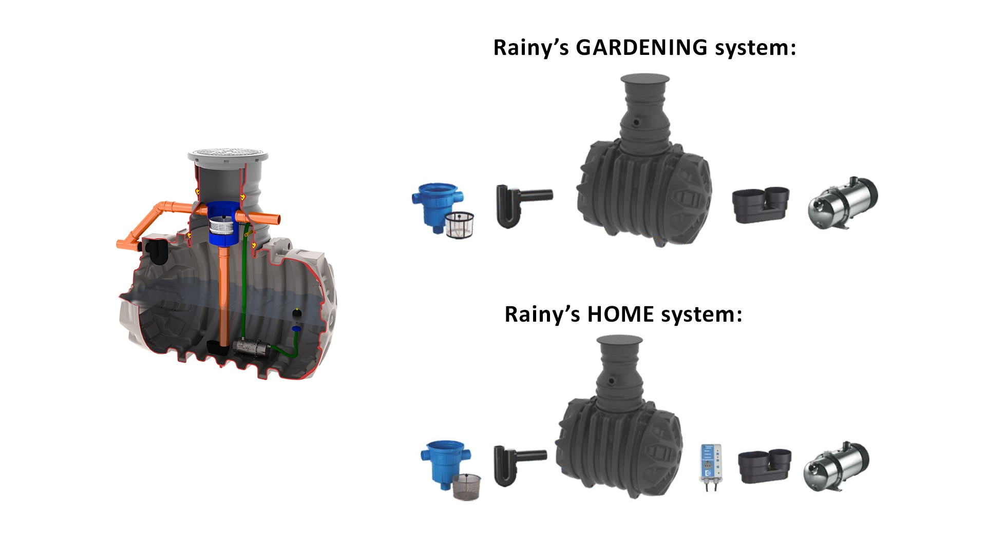 Gallery image 0 - Rainy's with the underground polyethylene tank. To fill the tank with rainwater the pipeline from the roof shall be connected. No problem with overfilling of the tank, since excess water will be directed to the sewer or drainage system.